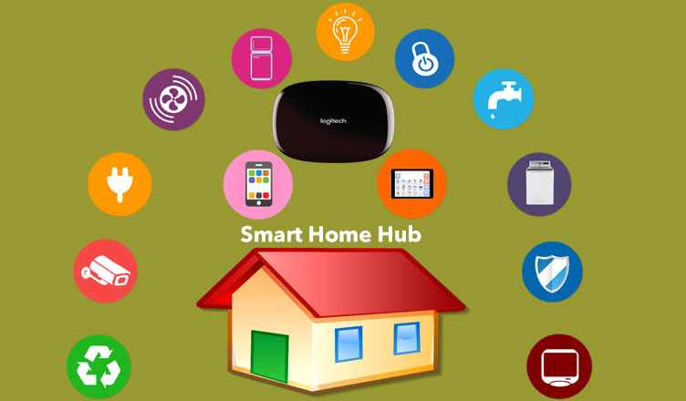 Best Smart Home Hub to Control Your Devices
