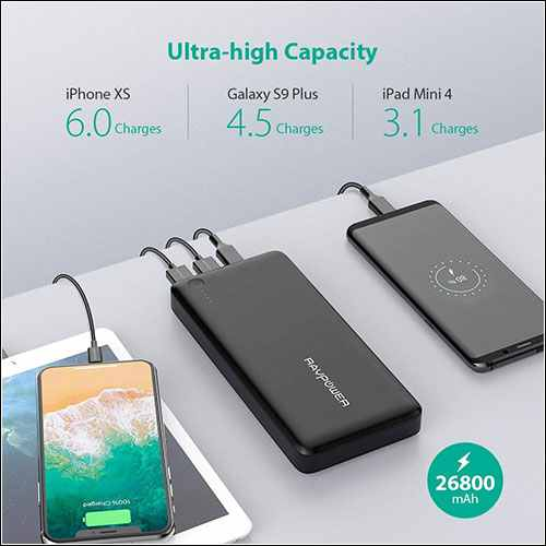 RAVPower 26800mAh PD Portable Charger for iPhone