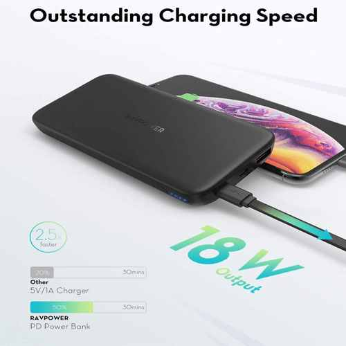 RAVPower PD USB C External Battery Charger for iPhone