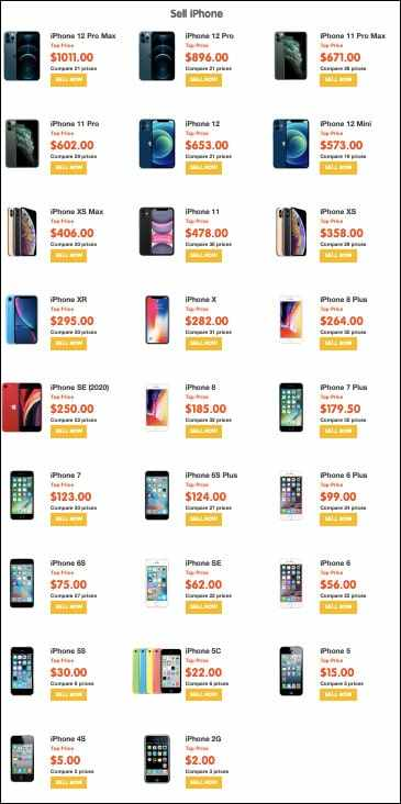 Sell Old iPhone on SellCell
